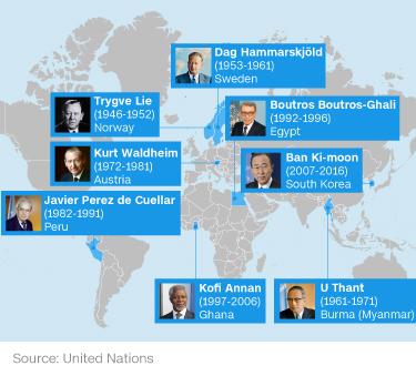 [Image: UN_chiefs_375.jpg]