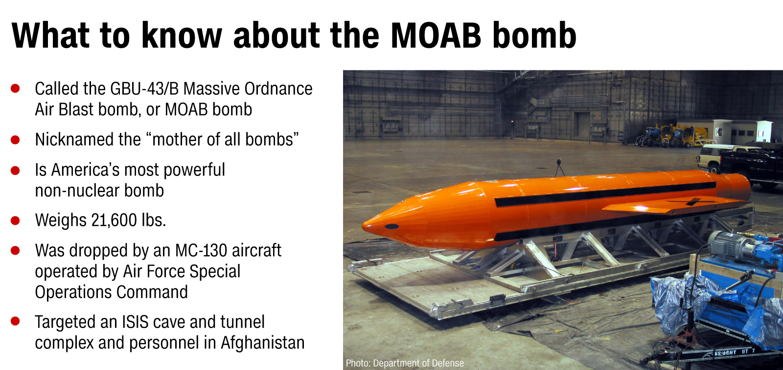 'Mother of all bombs' killed 94 ISIS fighters, Afghan official says