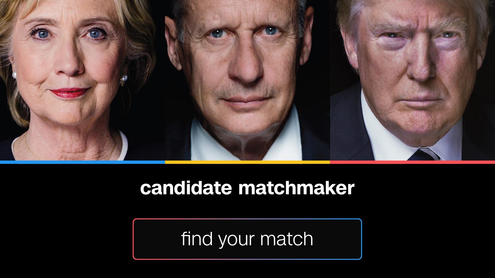 Interactive politics candidates primary matchmaker