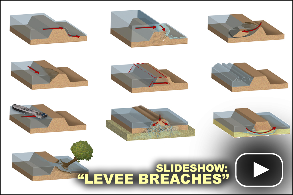 Levee Breach slideshow