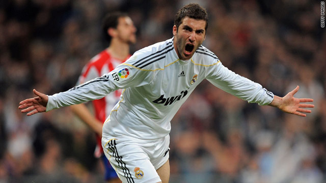 Gonzalo Higuain celebrates after scoring Real Madrid's third goal against Sporting Gijon on Saturday.