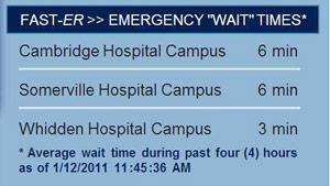 Many hospitals have started posting up-to-date estimates to help patients be more informed of their potential wait.