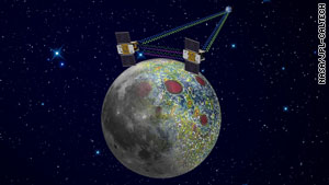 NASA releases details of upcoming moon study - CNN.com