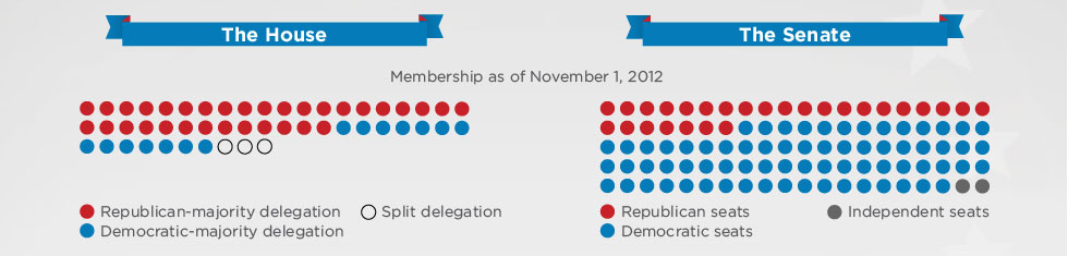 Part 3 of a graphic describing what happens in the event of an Electoral College tie