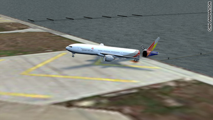 What happened with Asiana Flight 214? - CNN.com