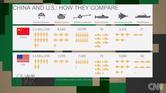 مقارنة سريعة بين جيشي الصين وأمريكا بالأرقام