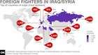 على الخارطة.. أبرز 10 دول توجه منها مقاتلون لخوض معارك في سوريا والعراق
