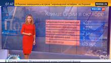 حتى نشرات الطقس بروسيا تستخدم بالحرب الإعلامية.. وخبير يبين لـCNN ما يحبه الروس ويُستغل لتسويق العمليات العسكرية في سوريا