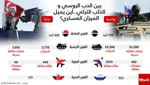 انفوجرافيك: بين الدب الروسي والذئب التركي.. أين يميل ميزان القوى العسكري بين أنقرة وموسكو؟