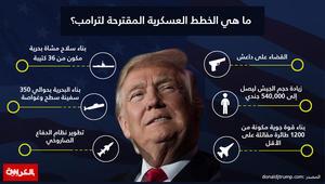 انفوجرافيك.. الخطط العسكرية المقترحة لترامب