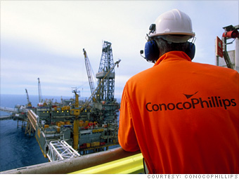 ConocoPhillips