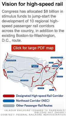 Vision for high-speed rail