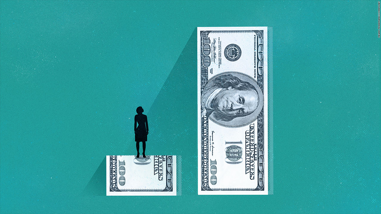 negotiating wage gap