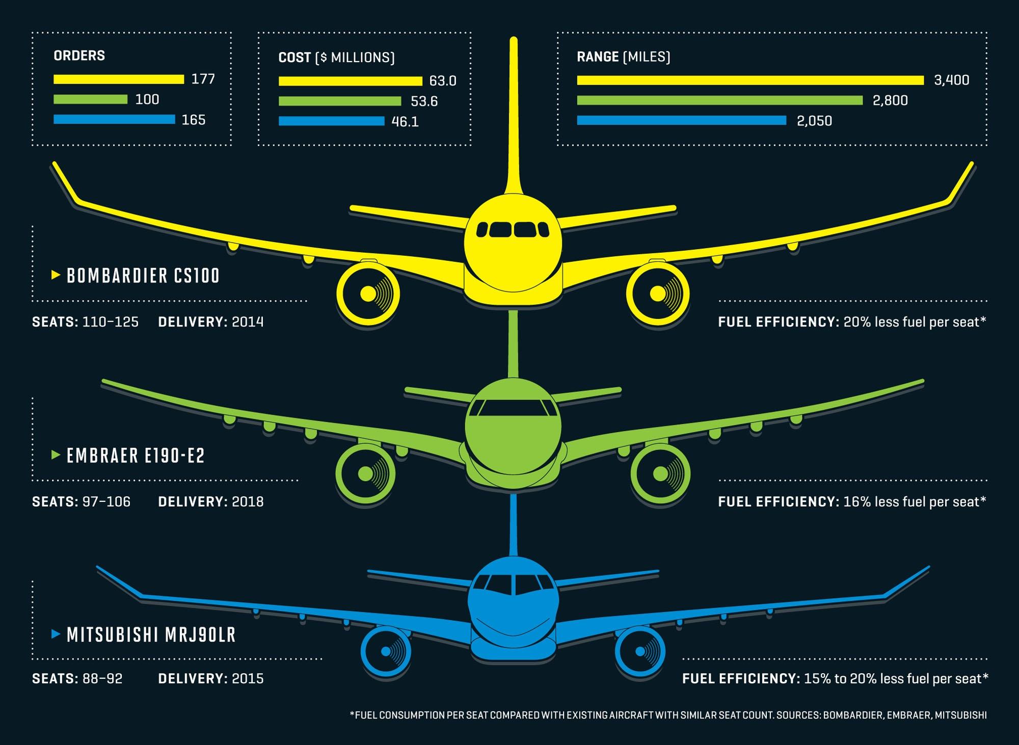 small-jet-plane