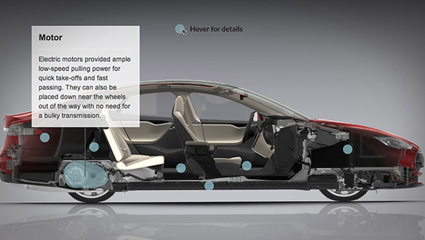 What's different inside the Tesla Model S - CNNMoney
