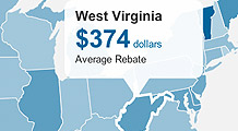 Health insurance rebates by state