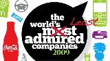 Least admired companies