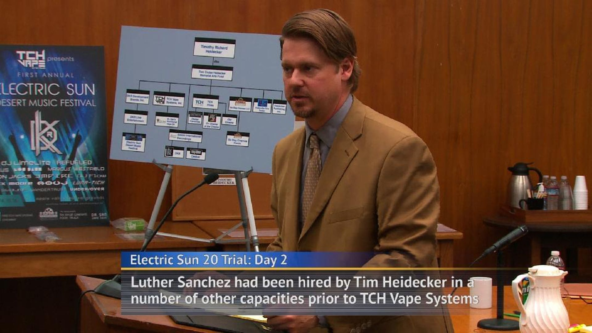 Tim Heidecker Trial - Highlights From Day 2