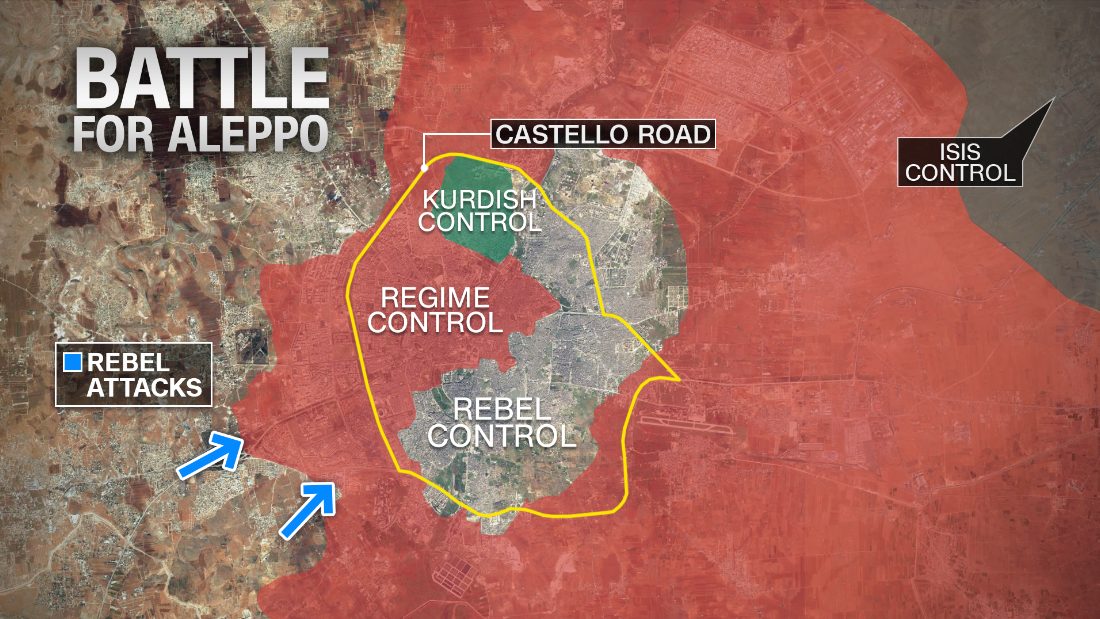 حلب بين نارين.. غارات النظام وروسيا وهجوم المعارضة