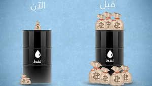 بعد رفع العقوبات عليها.. هل ستزيد إيران طين سوق النفط بلّة؟