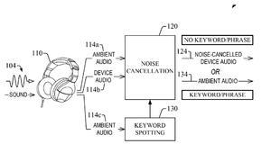 """""""أمازون"""" تقترح نموذج سماعات ذكية عازلة للصوت"""