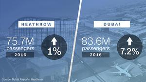 مطار دبي قد يستقبل 89 مليون راكب في العام 2017