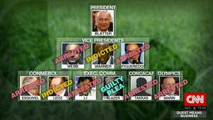 من هم أبرز المتهمين بقضايا الفساد في الفيفا ومدى قرب منصبهم من رئيس الاتحاد