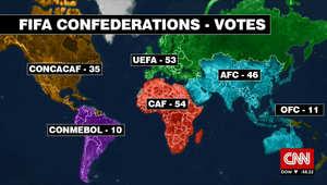 على الخريطة.. توزيع عدد الأصوات الـ209 في انتخابات رئاسة الفيفا