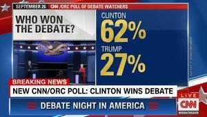 استفتاء CNN: كلينتون تنتصر في أول جولة بحلبة المناظرة الرئاسية