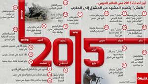 """العالم العربي في 2015: """"داعش"""" يتصدر المشهد من المشرق إلى المغرب.. وسوريا مفتوحة أمام الجميع"""