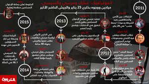 انفوجرافيك: مبارك ومرسي والسيسي.. ميادين ووجوه بذكرى 25 يناير والجيش الحاضر الأكبر