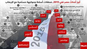 مصر في 2015: أول محطة نووية وصفقات أسلحة بالمليارات وإعلانات عن مشروعات عملاقة.. والإرهاب مستمر