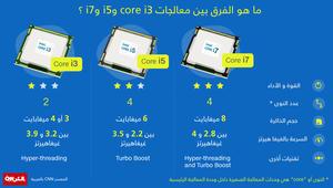 ما هو الفرق بين معالجات core i3 وi5 وi7؟