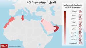 """ما هو ترتيب شركة """"OpenSignal"""" الاستشارية العالمي للدول العربية بسرعة الإنترنت؟"""