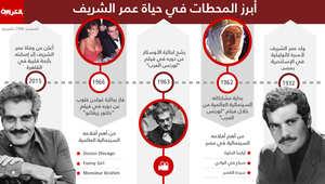 عمر الشريف..أبرز محطات الإبداع السينمائي خلال خمسة عقود