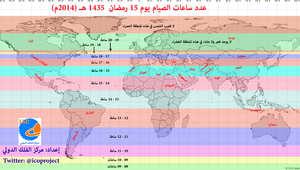 خريطة الصيام