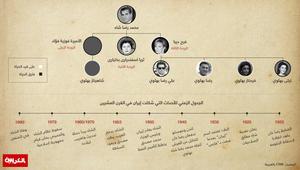 انفوجرافيك.. عهد الشاه بإيران من الانقلاب إلى الوفاة بالمنفى