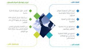 """بالصور: """"رؤية السعودية 2030"""" تشرح استراتيجية المستقبل عبر الانفوجرافيك"""