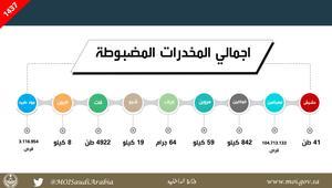 كميات هائلة من الحشيش والهيروين والكوكايين.. السعودية تكشف نتائج عمليات مكافحة المخدرات بالأشهر الست الماضية