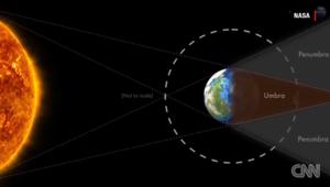 بالفيديو.. ما هي ظاهرة قمر الدم العملاق وماذا يخفي لنا خسوفه؟