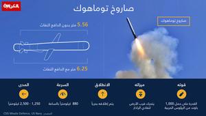 انفوجرافيك.. صاروخ توماهوك الأمريكي