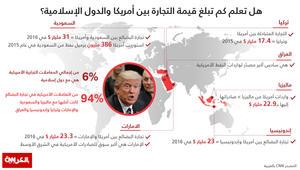 انفوجرافيك: بين السعودية والإمارات وتركيا.. أمريكا تتاجر بالمليارات مع الدول الإسلامية