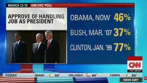 استطلاع مارس: أوباما يتجاوز بوش بنسبة موافقة الأمريكيين على أدائه ولكن أقل من كلينتون