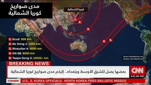 انفوجرافيك.. بعد إطلاقها لأول صاروخ بعهد ترامب.. مدى صواريخ كوريا الشمالية
