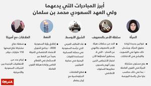 انفوجرافيك: وريث جديد لعرش السعودية.. أبرز المبادرات التي يدعهما محمد بن سلمان