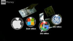 كم حجم المال الذي تخزّنه الشركات الأمريكية خارج الدولة؟