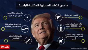 رئيس أركان الجيش الأمريكي: ندرس تواجدا عسكريا طويل الأمد بالعراق بعد هزم داعش