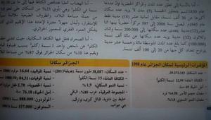 وزارة التربية الجزائرية تواجه انتقادات واسعة بسبب إسرائيل والتقسيم العرقي