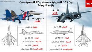 محللة لـCNN: السؤال هل تهديد روسيا بإسقاط طائرة أمريكية بسوريا حقيقي أم خداع؟