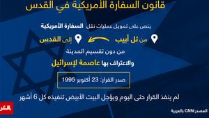 ترامب هاتف عباس والملك عبدالله الثاني حول نقل سفارة أمريكا للقدس